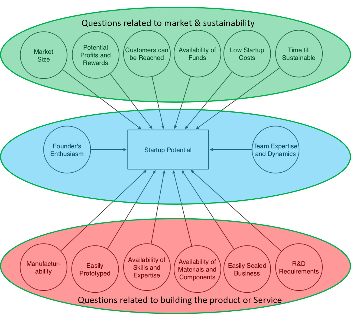 glsanders Innovation Blog | Innovation, entrepreneurship and the ...